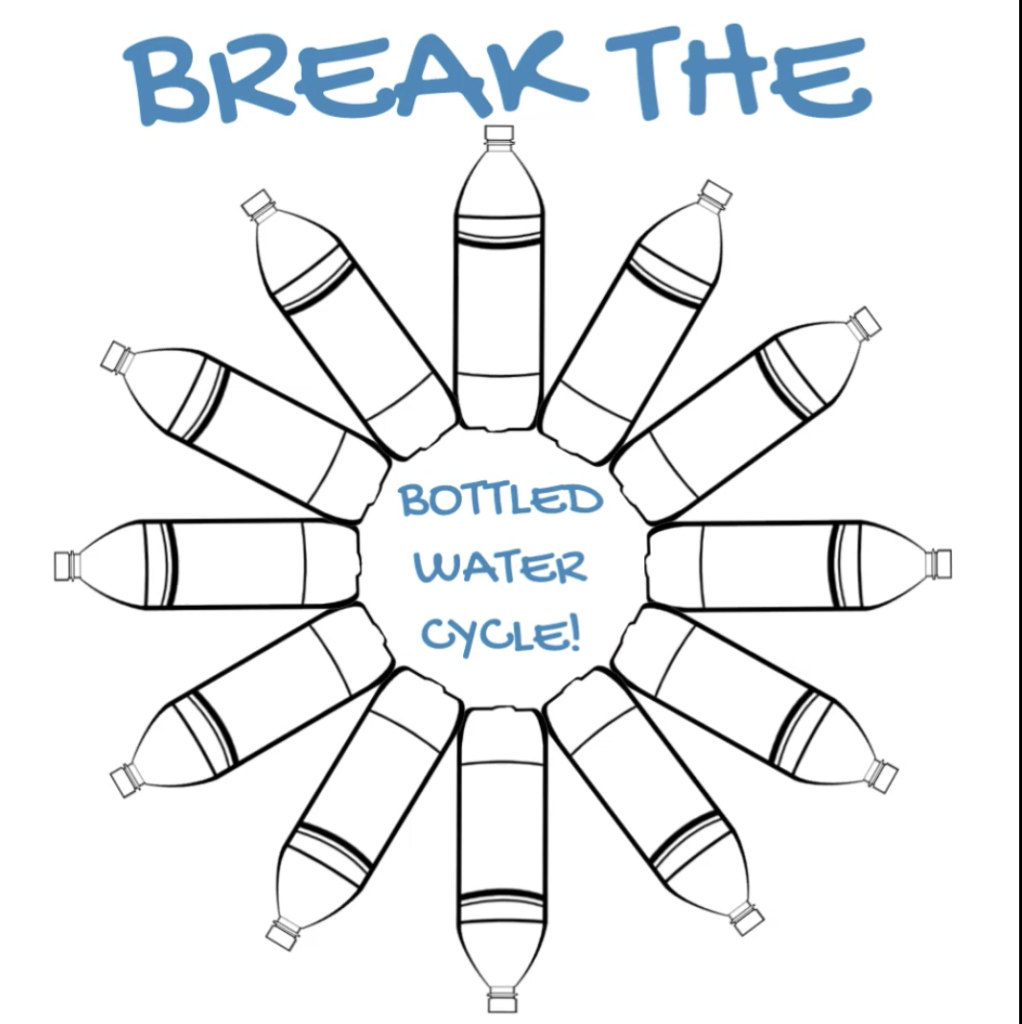 Break the water bottle cycle image